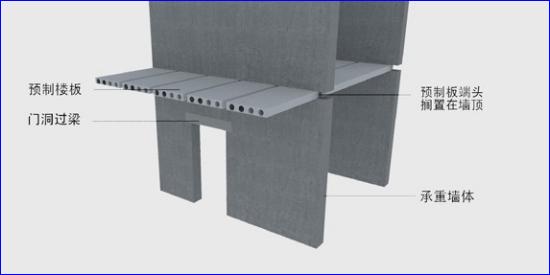 5. 老房阳台改造结构加固
